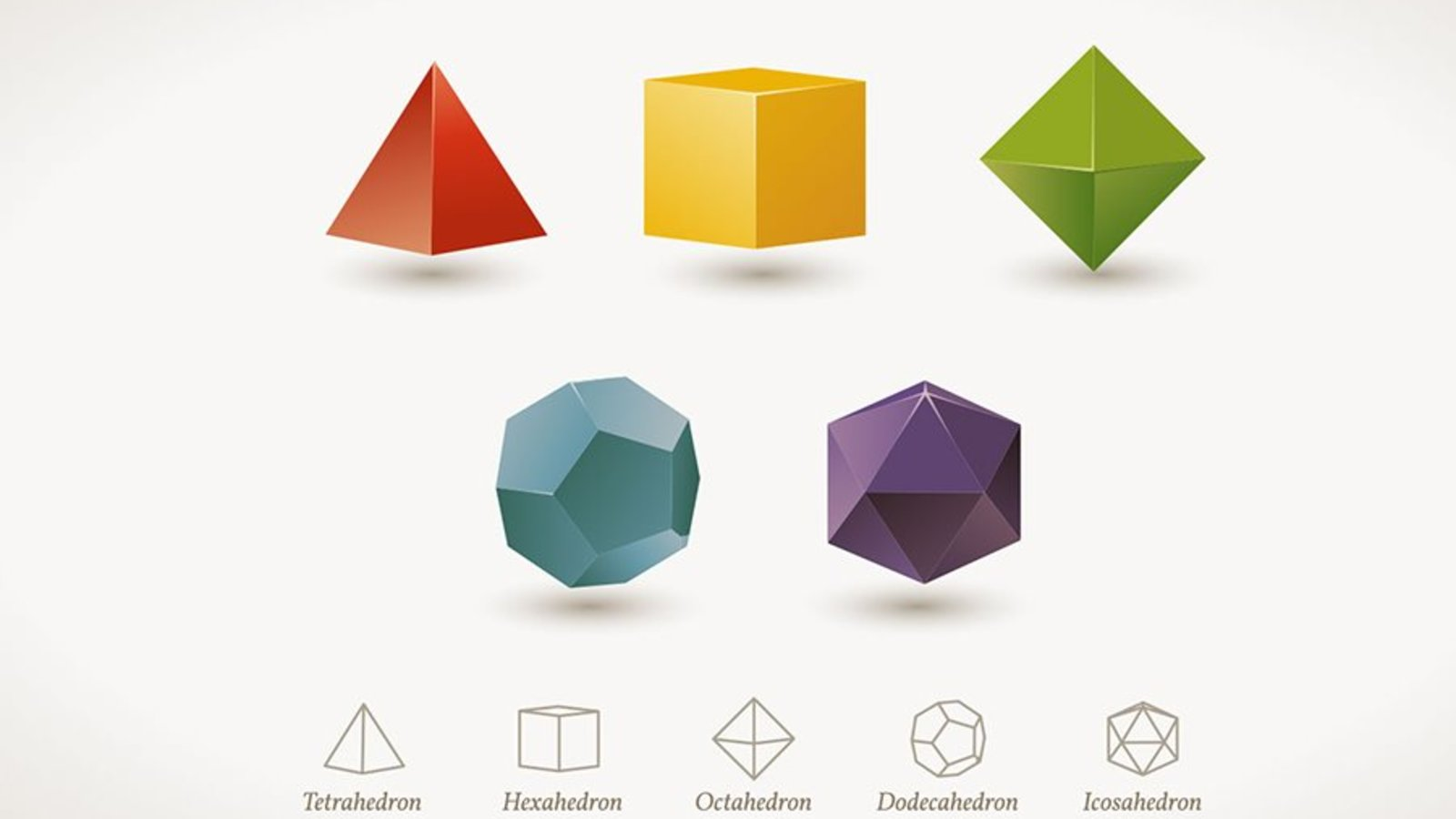 Tilings, Platonic Solids, and Theorems