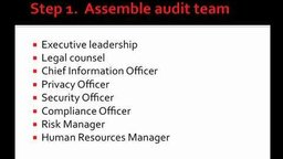The Auditors Are Coming: Preparing for an OCR HIPAA Audit